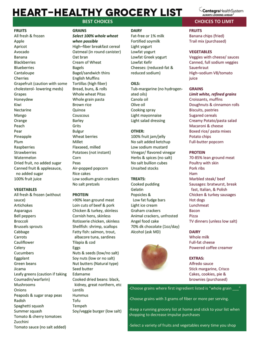 List of Heart-Healthy Foods
